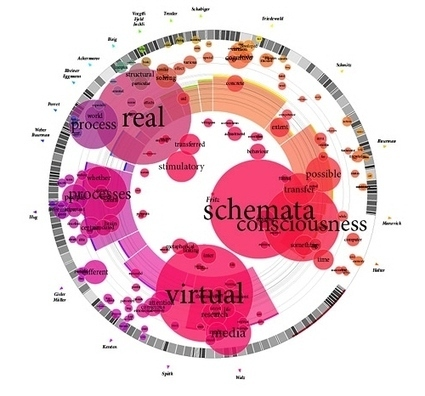 50 Excellent Data Visualization Examples for Presentations | Bits 'n Pieces on Big Data | Scoop.it