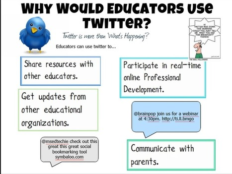 5 Effective Ways Teachers Can Use Twitter for Professional Development ~ Educational Technology and Mobile Learning | Learning Technologies from all over! | Scoop.it