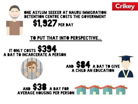 Taxpayers spending $1.3m a day to keep asylum seekers in island hellhole – | Politics, News, CAFF | Scoop.it