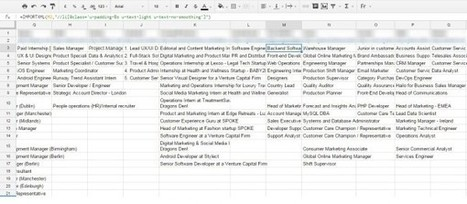 Comment décrocher un entretien avec $3 de Facebook Ads - Blog du Modérateur   Bid management story   Scoop.it