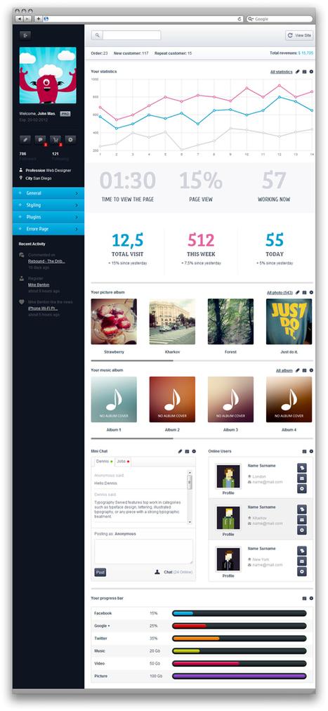 15 Templates de backoffice en HTML / CSS - Blog Du Webdesign | Agence web et Webmarketing | Scoop.it