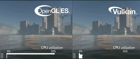 This Video Shows Vulkan API's Higher Power Efficiency Compared to OpenGL ES API on ARM SoCs | Embedded Systems News | Scoop.it