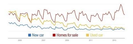 Google Data Reveals 2013 Banking Trends | Digital Banks -Banques digitales | Scoop.it