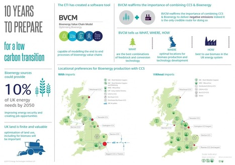 ETI report: Insights into the future UK Bioenergy sector, gained using the ETI's Bioenergy Value Chain Model (BVCM) | Wiki_Universe | Scoop.it