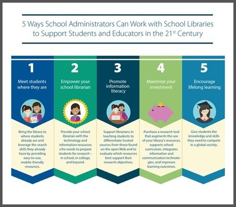 Five Ways School Administrators Can Work With School Libraries to Support Students and Educators | School Library Advocacy | Scoop.it