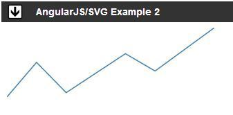 Replacing (most of) d3.js with pure SVG + AngularJS | Single Page Applications | Scoop.it