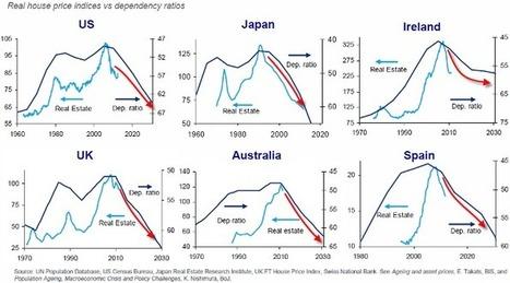 L'augmentation du nombre de retraités peut-elle faire chuter les prix de l'immobilier ? | PATRIMOINE NEWS | Scoop.it