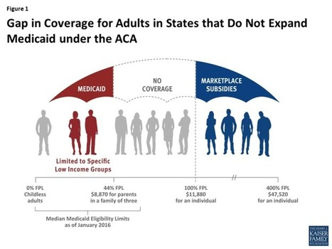 The Coverage Gap: Uninsured Poor Adults in States that Do Not Expand Medicaid | Medicaid Reform for Patients and Doctors | Scoop.it