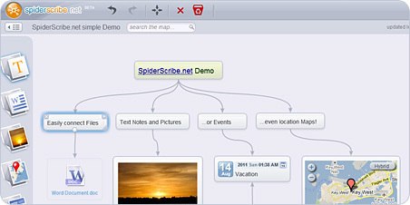 SpiderScribe – online brainstormind and mind mapping | Free Web Gadgets | Scoop.it