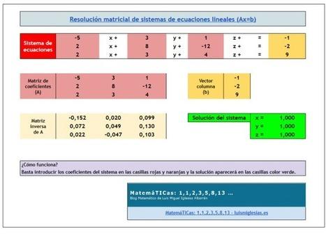 Matemáticas con Google Drive. Resolución matricial de sistemas de ecuaciones lineales (Ax=b) | Mateconectad@s | Scoop.it