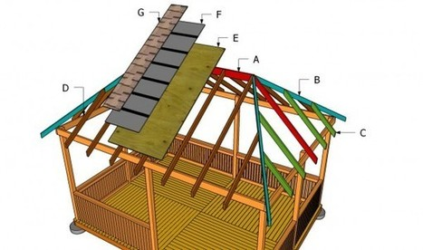 How to Build a Gazebo Roof | Free Outdoor Plans - DIY Shed, Wooden Playhouse, Bbq, Woodworking Projects | gazebo | Scoop.it