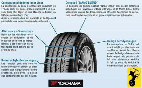 Etiquette-pneus.com : l'étiquetage de vos pneus | L'étiquette pneu et Yokohama | Info-Pneus : actus, conseils, promos | Scoop.it