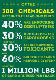 Fracking Secrets by Thousands Keep U.S. Clueless on Wells - Leaving toxic minefield in their wake : Health, Cancer, Environment   CLIMATE CHANGE WILL IMPACT US ALL   Scoop.it