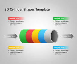 Free 3D Cylinder PowerPoint Shapes Template | Daily Magazine | Scoop.it