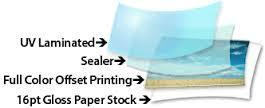 More Ways to Make You Shine | Offset Printing Machine Manufacturers | Post Press Machines Suppliers India | Scoop.it