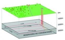 Hidrocarburos no convencionales (II) - Tierra y Tecnología | Industrias Hidrocarburíferas | Scoop.it