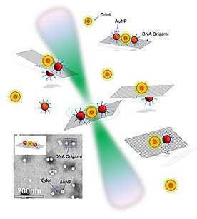 Discovery Opens Door for Quantum Dots in Photodetectors, Sensors and Lasers | Amazing Science | Scoop.it