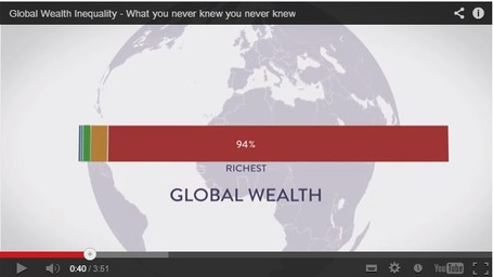 Global Wealth Inequality - What You Never Knew You Never Knew | Theme 4: People & Development | Scoop.it