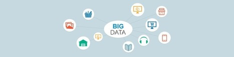 The Challenges and Opportunities for E-commerce in a Big Data World - Qubole | BigData & Real-Time Analytics | Scoop.it
