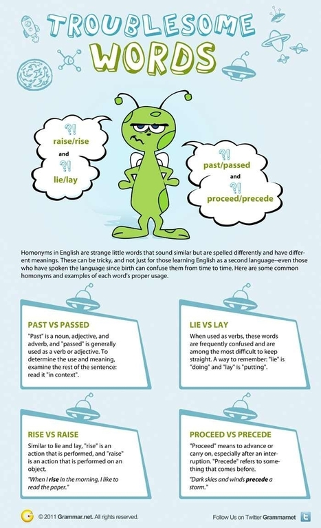 Troublesome words | Infographics for English class | Scoop.it