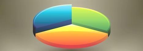 Psychological Health Blog - Home   York Region Psychological Services   Scoop.it