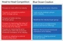 Applying Blue Ocean Strategy to digital marketing - Smart Insights Digital Marketing Advice | e-commerce | Scoop.it