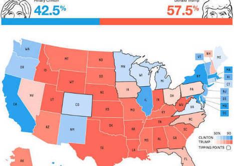 CNA: SONDEO ELECTORAL de Nate Silver....Trump ganaría ahora con 15 puntos de ventaja sobre Clinton | La R-Evolución de ARMAK | Scoop.it