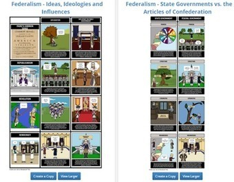 Free Technology for Teachers: 25 Guides to Teaching U.S. History | Each One Teach One, Each One Reach One | Scoop.it