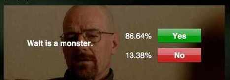 Breaking Bad Story Sync: Incorporating the Second Screen into Transmedia Storytelling | The Artifice | Progressive Storytelling | Scoop.it