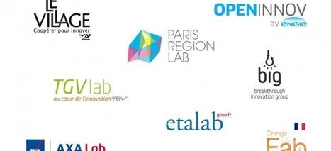 Que cache le mot « Lab » ? Favorisez l'Open Innovation ! | Innovation Process, in small organization | Scoop.it