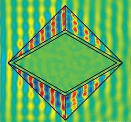 The First 'Perfect' Invisibility Cloak Completely Conceals Objects (From Microwaves) | FutureChronicles | Scoop.it