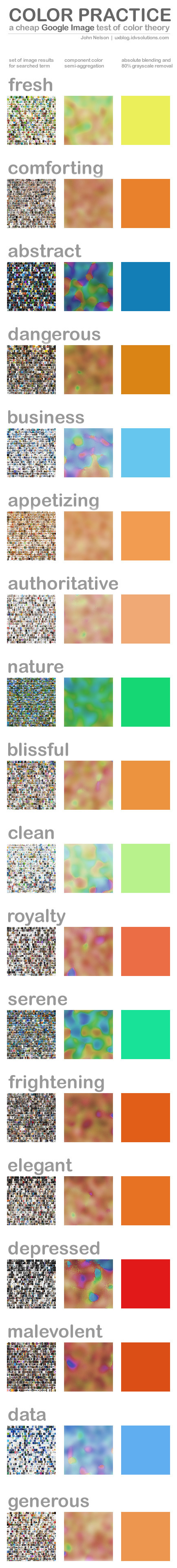 Color Theory Squeezed through the Google-ifier | Social Foraging | Scoop.it