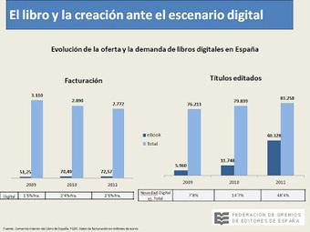 Espanya menysprea la cultura com a motor de treball, creixement econòmic i projecció internacional | Noticias y comentarios de actualidad. Documenta 35 | Scoop.it