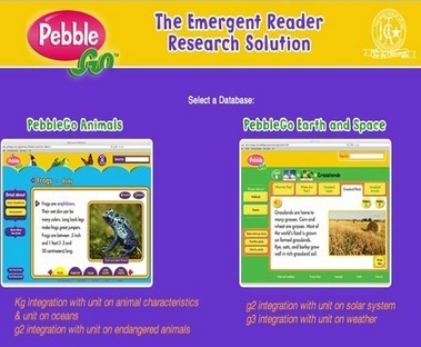 PebbleGo database info | | Links for Units of Inquiry in PYP | Scoop.it
