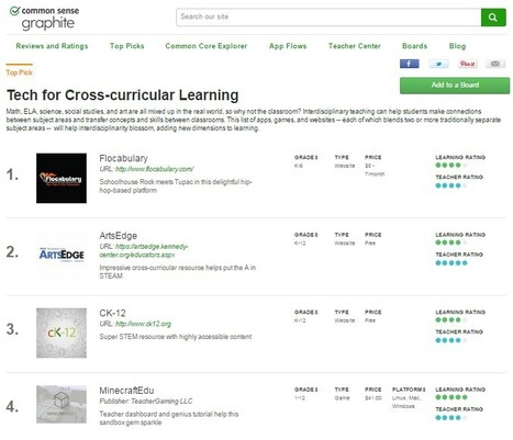 Tech for Cross-curricular Learning | Interdisciplinary Learning and Teaching | E-Learning Suggestions, Ideas, and Tips | Scoop.it