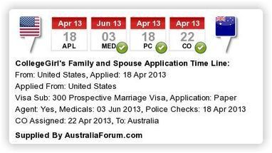 over 75 tourist visa - Living and Working in Australia Forum | Live and Work in Australia | Scoop.it