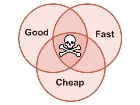 Content Marketing strategy: Are you good, fast, or cheap? | My personal digital world | Scoop.it