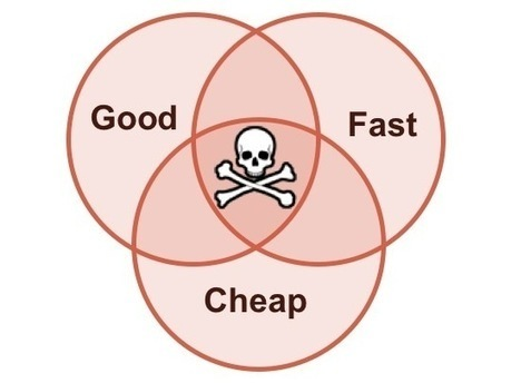 Content Marketing strategy: Are you good, fast, or cheap? | #KESocial | Scoop.it