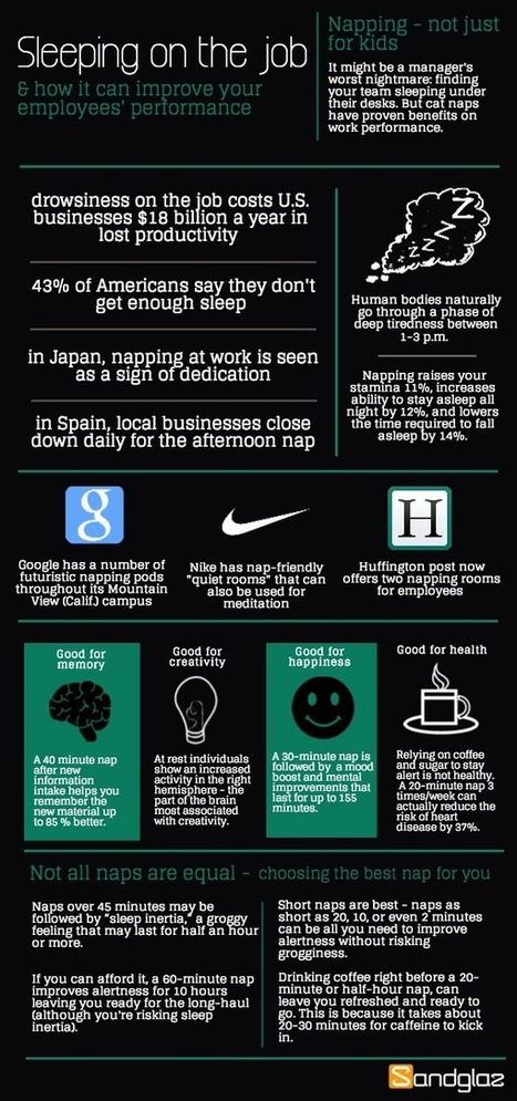 The case for napping at work [infographic] - Sandglaz Blog   Time and Motion   Scoop.it