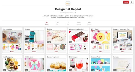 3 Simple Ways for Small Businesses to Win on Pinterest | Business in a Social Media World | Scoop.it