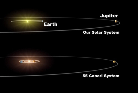 """Puzzle of the 55-Cancri Planetary System Solved --""""Just 39 Light ... 