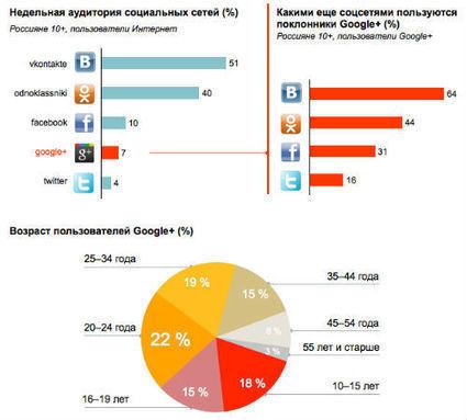 Рунет это интернет на русском языке | Business-all.com | electronic-journals | Scoop.it