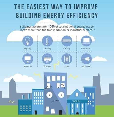 7 Easy Ways to Make Buildings Energy Efficient | EcoWatch | HVAC & Compressors News | Scoop.it