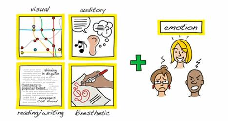Coge papel y lápiz, desbloquea tu cerebro. Es tiempo de garabatear | Diseño Instruccional 2.0 | Scoop.it