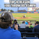 Top 10 Reasons You Throw 80-85MPH | Pitching Velocity | Scoop.it