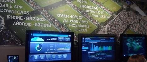 SPORTNEXT   De unlocking value of Big Data   socialmediasport   Scoop.it