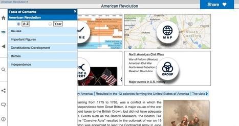 Free Technology for Teachers: ContextU - A Good Digital Textbook on the American Revolution | Edtech PK-12 | Scoop.it