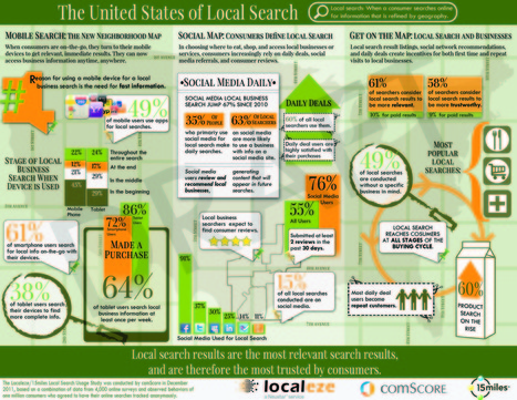 Consumers and Local Search (Infographic) | Infographics and Social Media | Scoop.it