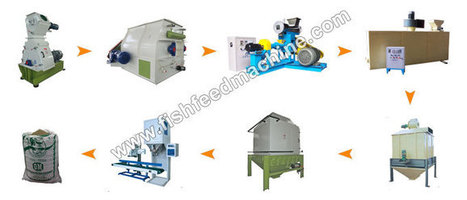 Automatic Feed Production Line for Floating Fish Feed | high quality fish feed pellet machine | Scoop.it