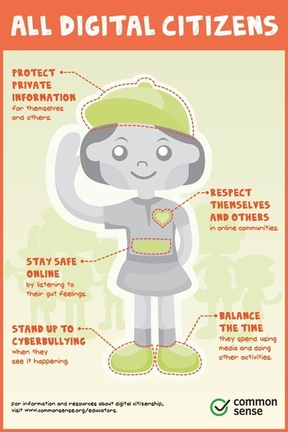 Digital Citizenship Poster for Elementary Classrooms | Common Sense Media | Pedagogy and technology of online learning | Scoop.it